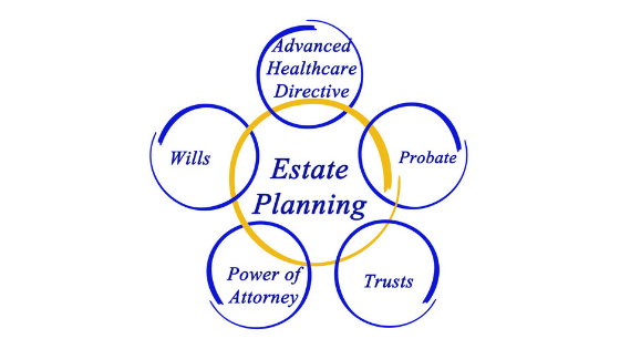 Estate Planning Terms and Definitions